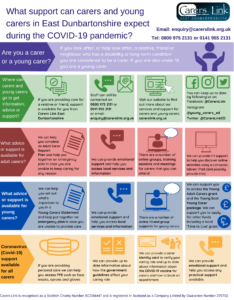 Image of COVID support document